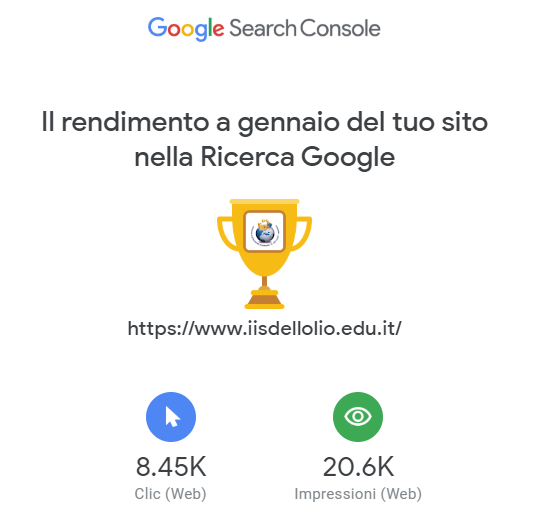 Google Search Console Team