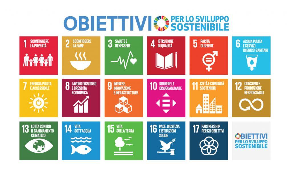 Agenda 2030 - sviluppo sostenibile.